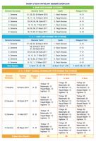 6. Sınıf  1. Deneme Sınavı – Okunması Bayide Yapılanlar